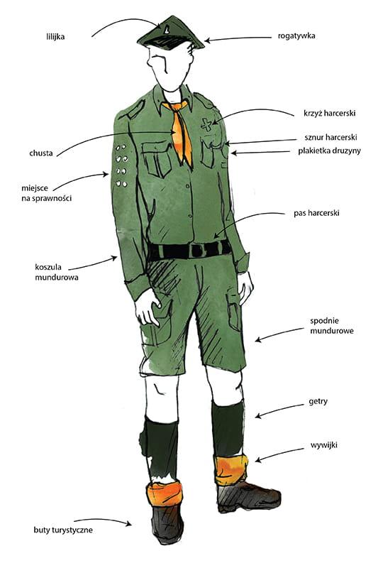 e6677f4648a9a7 Mundur harcerski ZHP - Koszula mundurowa męska Centralna Składnica ...