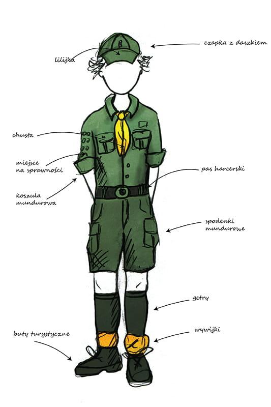 8837c8d4d7264d Mundur harcerski ZHP / Bluza harcerska / Koszula mundurowa męska ZHP ·  Pełne umundurowanie zucha ZHP ...